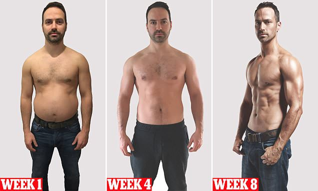 Men's Fitness editor got a six-pack in just EIGHT weeks